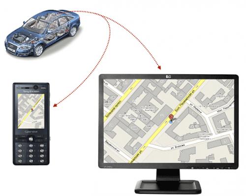 Как работает трекер маячок в автомобилях