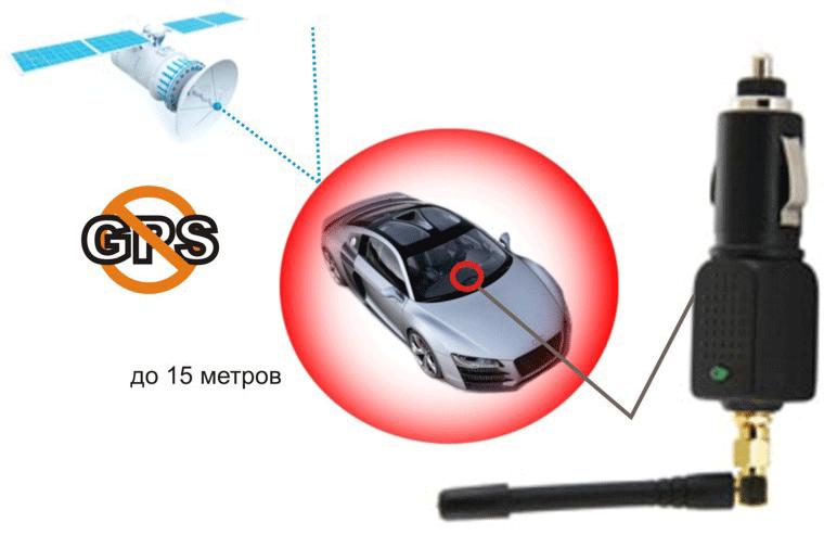 Как заглушить GPS-трекер