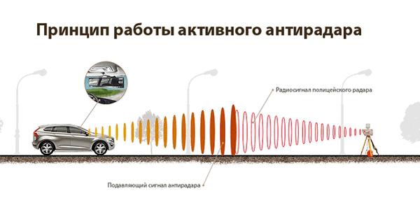 Чем отличается антирадар от радар–детектора