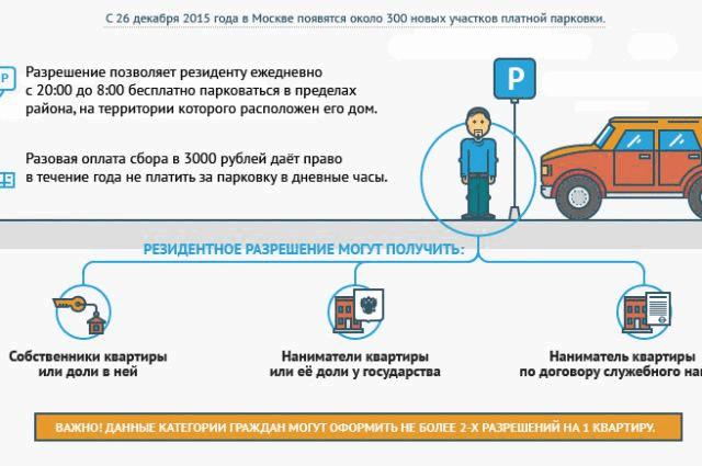 Кто может не платить за платные парковки в Москве