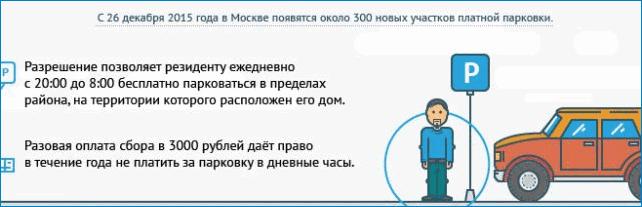 Стоимость резидентного разрешения на парковку в Москве